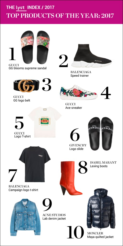Top Products of 2017 according to BOF