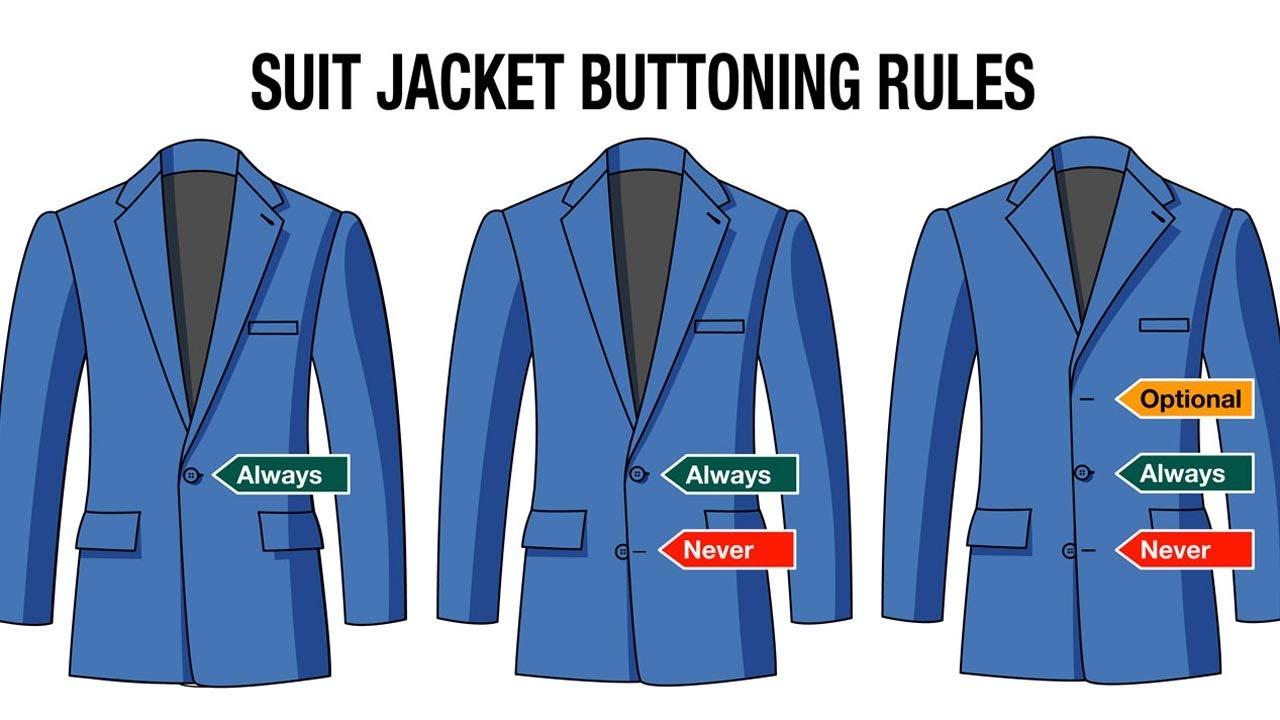 Mode-Fails: Die unnötigsten Fashion Mistakes bei Männern
