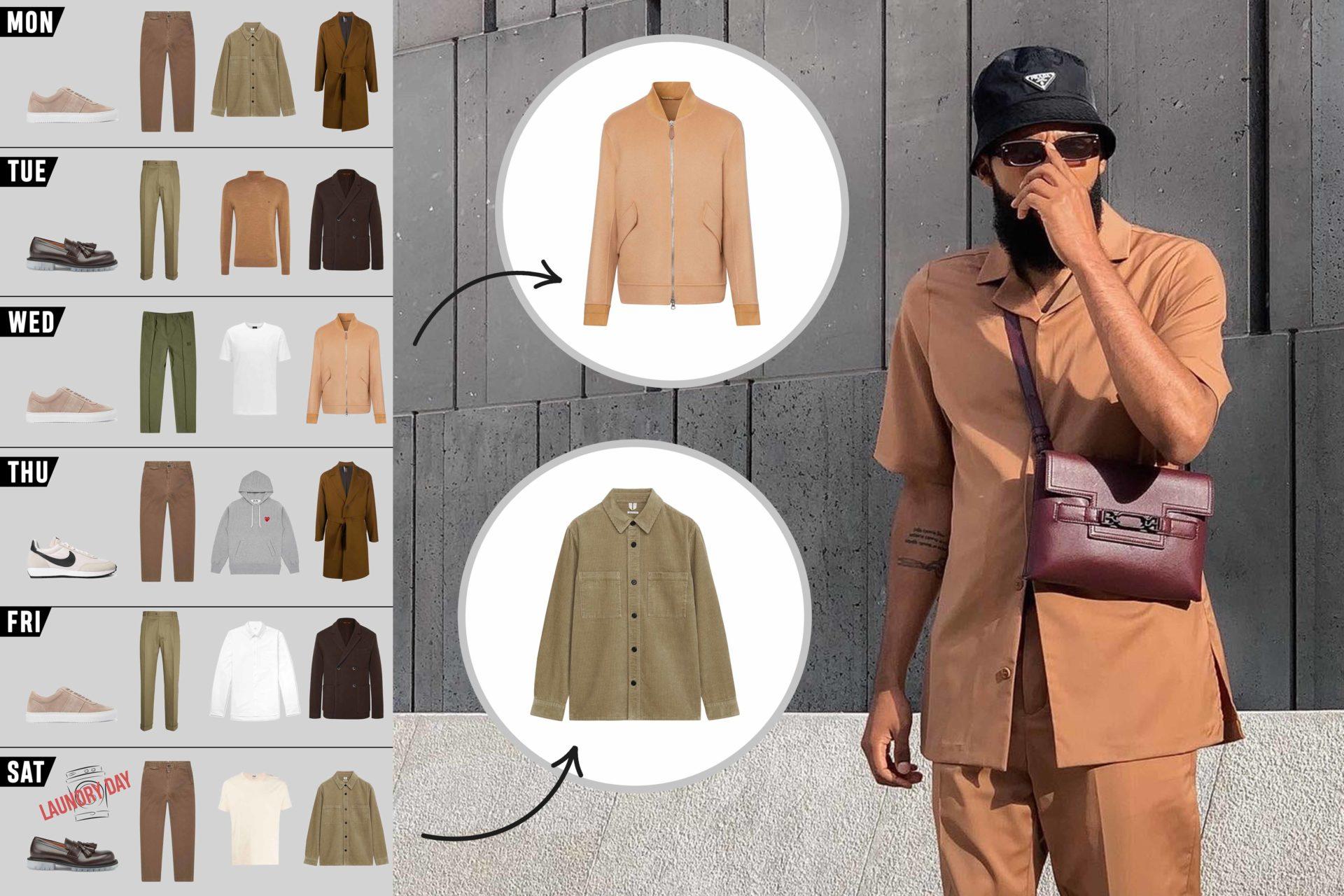 Minimalist Capsule Wardrobe for men