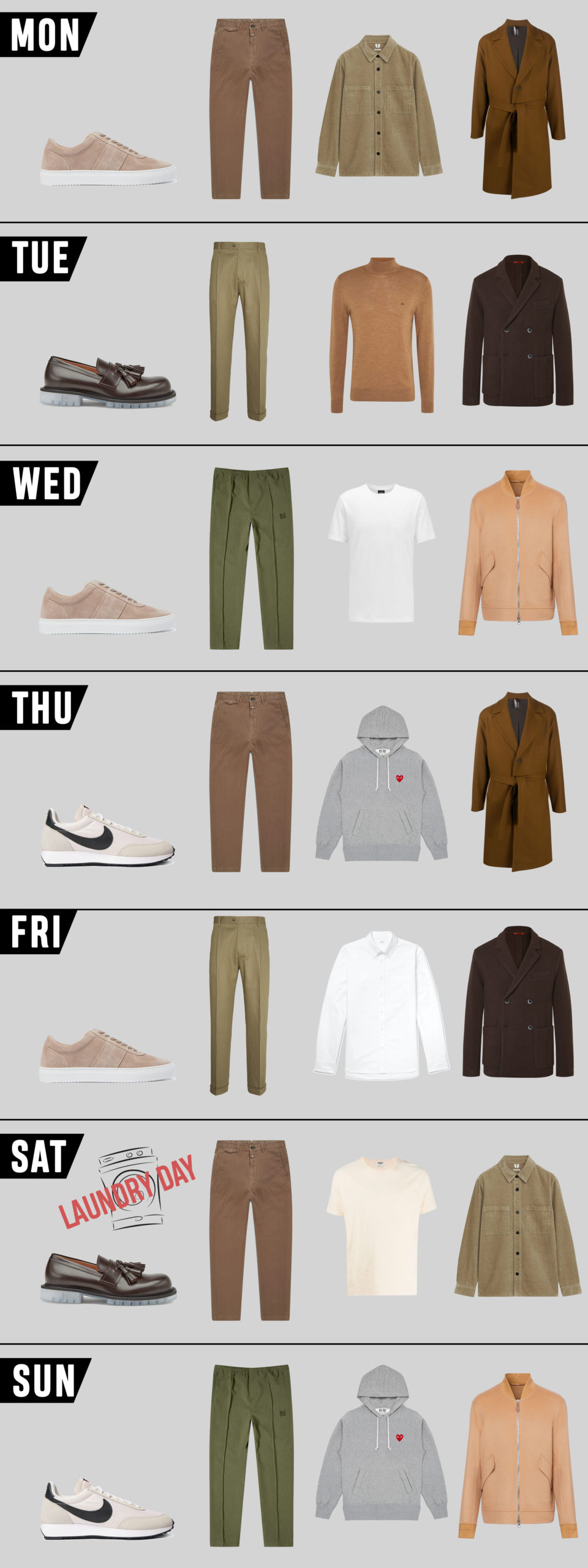 Minimalist Capsule Wardrobe for men: Earthy Tones
